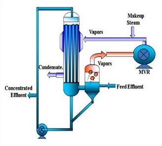 mvr-vapco-engineers-belapur-mumbai-india